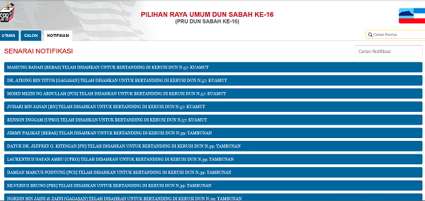 Daily Express Sabah Bahasa Melayu Hari Ini